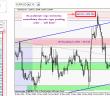 Analizy a realny handel – 20 listopada 2014 wmcheu1