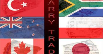 Carry Trade: EURCAD, EURZAR