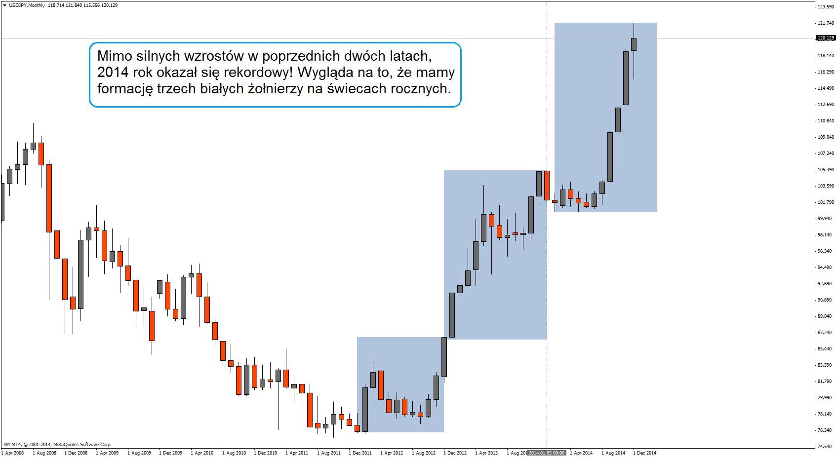 Opcje binarne dziennik tradera