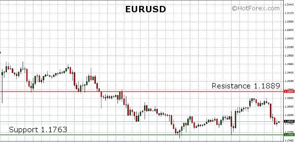 EURUSD-12-January-2015-0