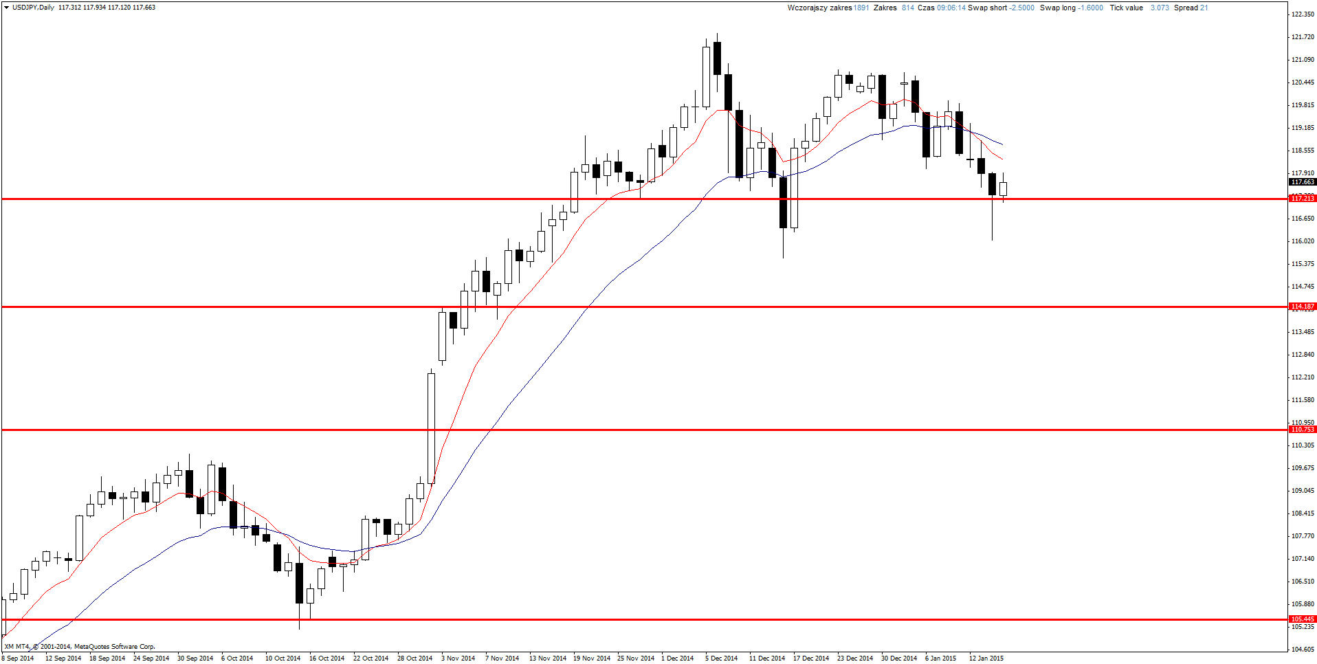 Usd jpy actionforex