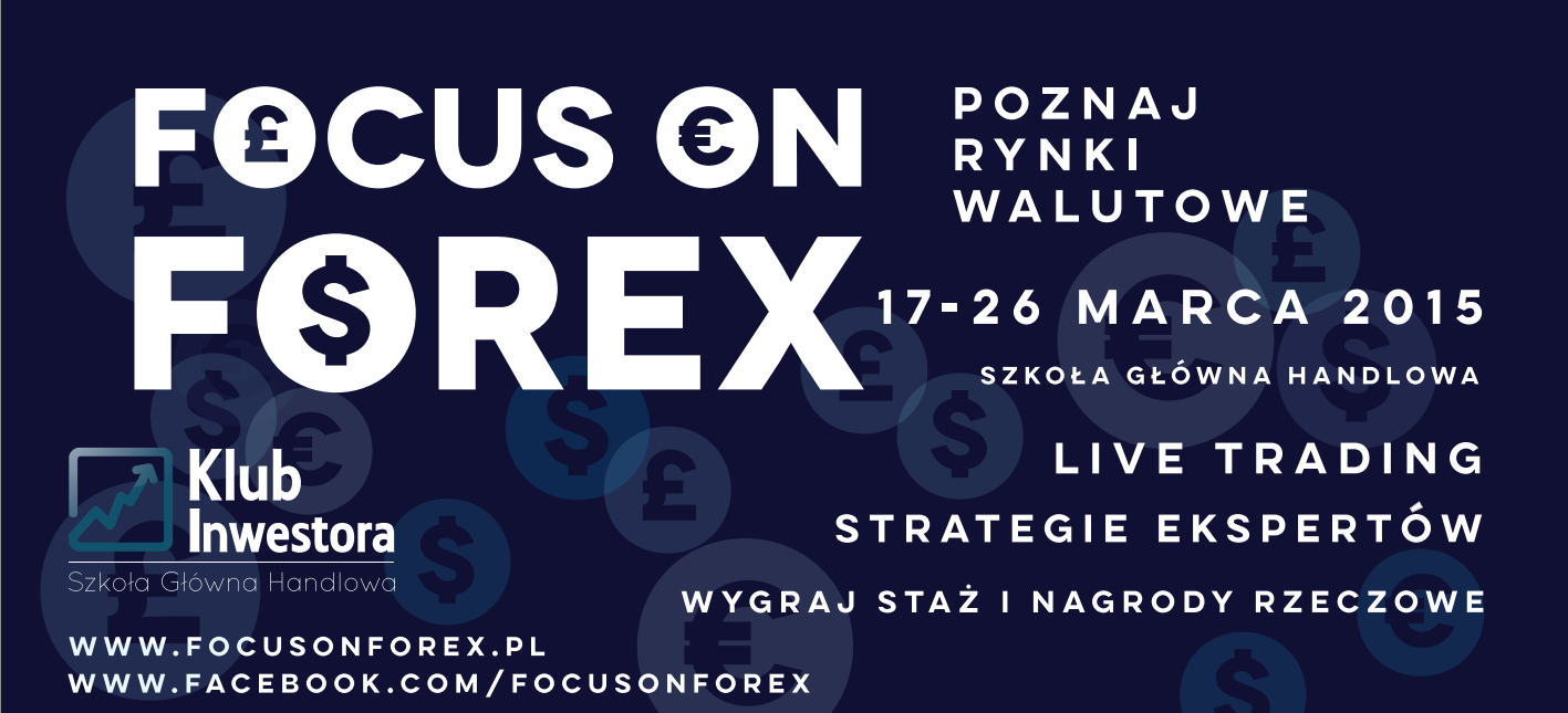 Jakie strategie na forex
