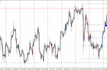 USDCADH4.png 31.03 2