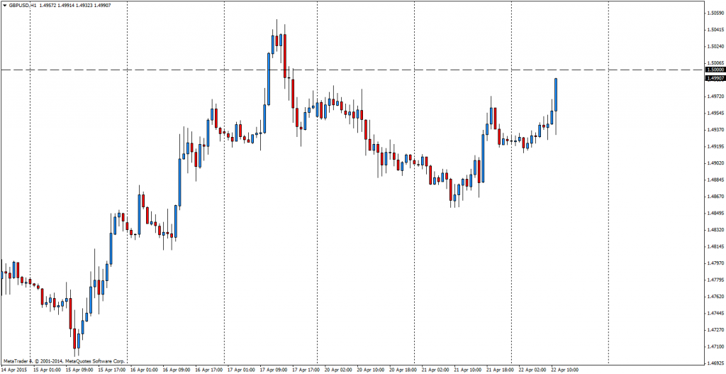 GBP/USD na wykresie H1 zanotował wzrosty po publikacji BOE minutes