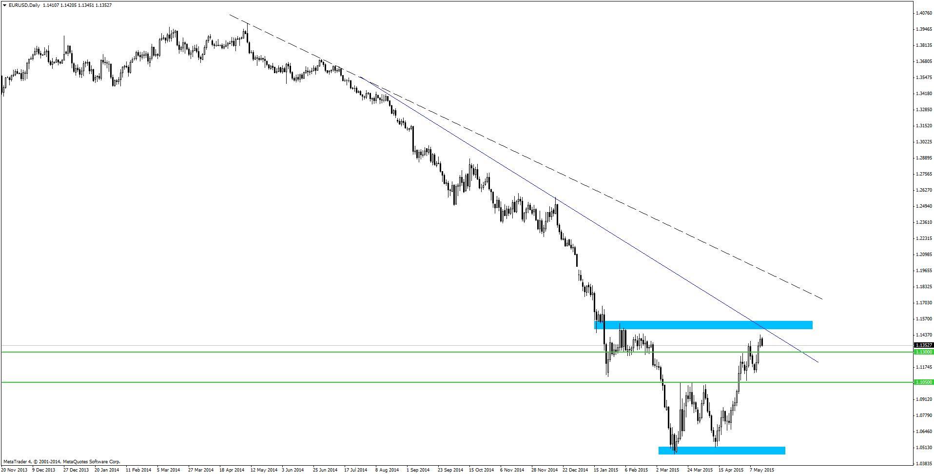 Nikkei 225 forexpros