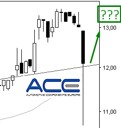 Ace forex 24