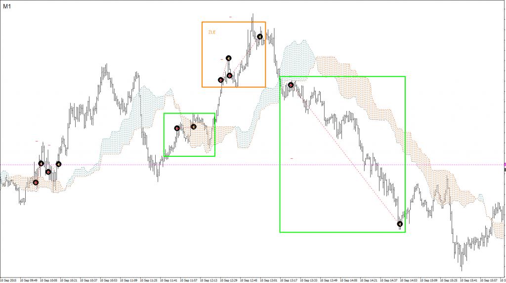 AM_trading DAX