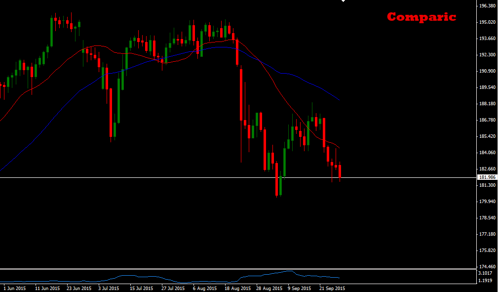 GBPJPY1D