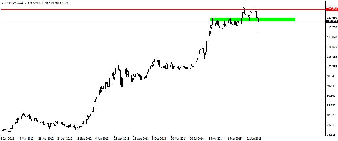 Prawdopodobieństwo powrotu USD/JPY powyżej 125.00 jeszcze w tym roku, jest zdaniem analityków BofA wysokie.