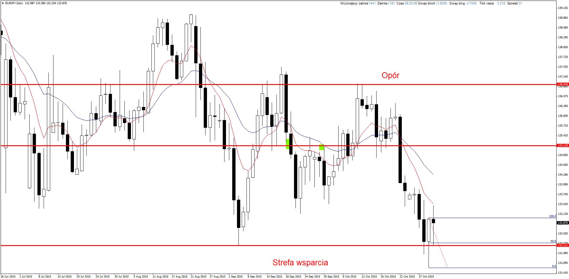 Hector deville trend scanner forex currency index