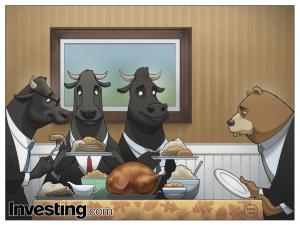 Byki znowu mają swój moment na amerykańskim rynku | Źródło: Investing.com