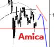 logo-1001-aMC
