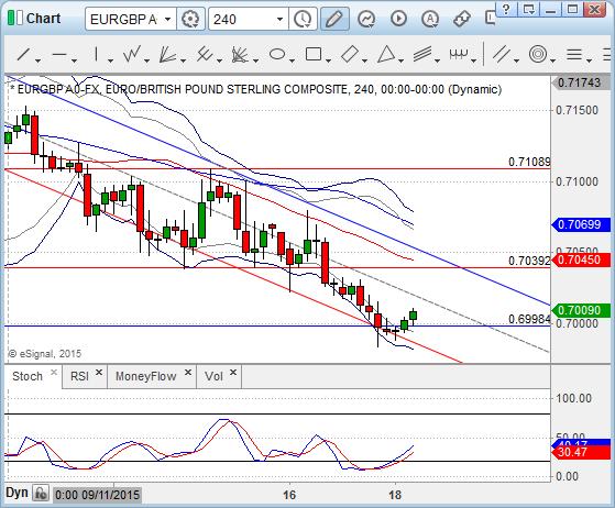 Chart_15-11-18_10-12-05