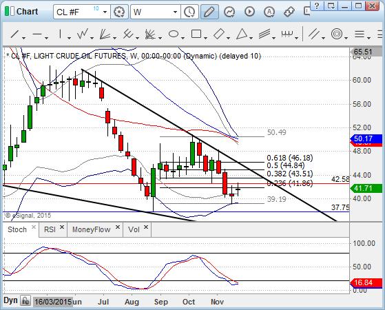Chart_15-11-23_16-57-18