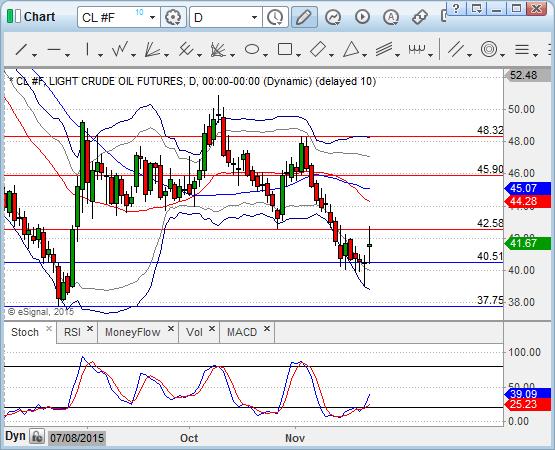 Chart_15-11-23_16-57-37