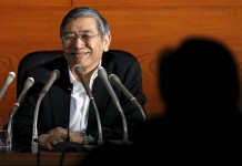 Haruhiko Kuroda, prezes BoJ