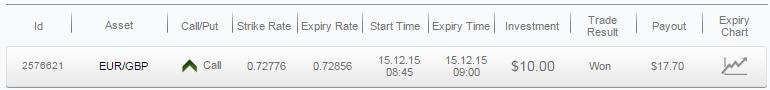 Zrzut ekranu z historii transakcji - opcja wygasająca po 15 minutach