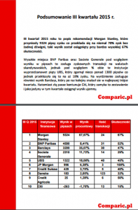 Przykładowy wycinek raportu w PDF