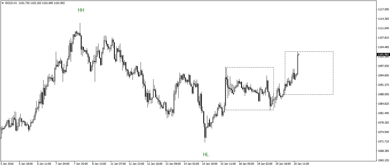 GOLDH1