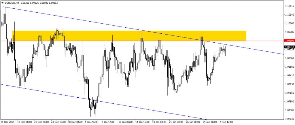 """Przebicie złotej strefy powinno """"dodać skrzydeł"""" obecnym na EUR/USD bykom i spowodować dalsze wzrosty EUR/USD nawet w okolice 1,12 - przekonują analitycy RBS."""