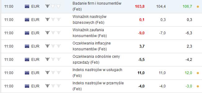 źródło: www.pl.investing.com