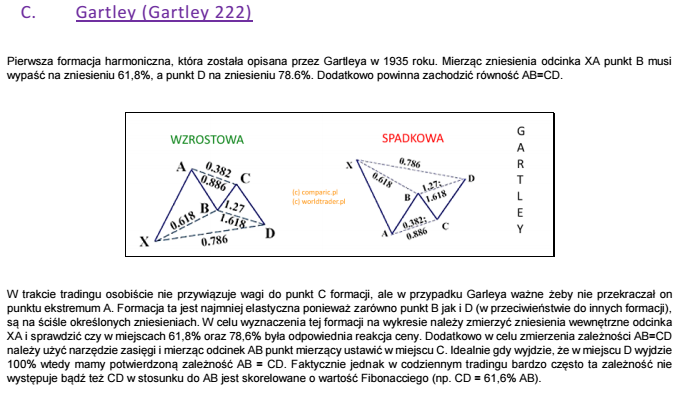 """Fragment e-booka """"Trading harmoniczny"""""""
