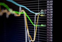 fundamenty rynkowe, fundamentals, Comparic