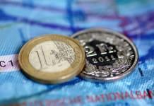 Frank szwajcarski, monety CHF