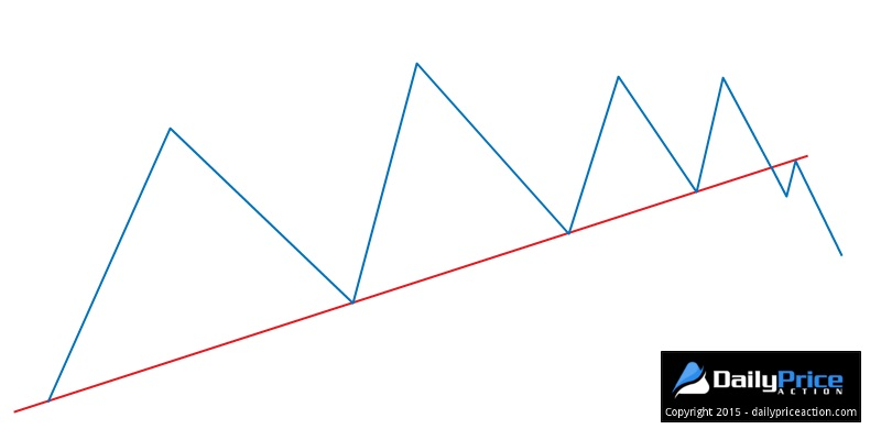 Shorter-distance-between-retests_New2