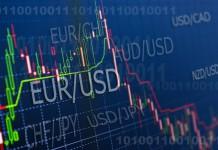 Napisy EURUSD w tle wykresu