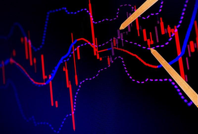ccf forex comparic wykres chart bollinger średnia
