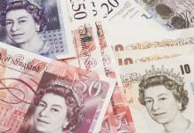Wykres funta do dolara GBPUSD 21 maja 2019
