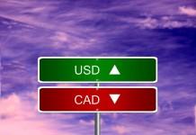 Para USDCAD na drogowskazie, gdzie USD rośnie, a CAD spada