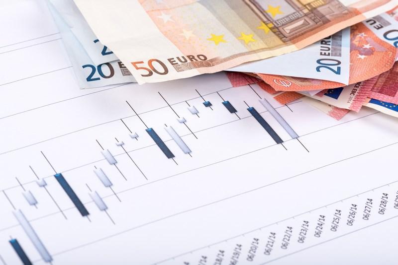 Pin bar - strategie wejścia i wyjścia z transakcji
