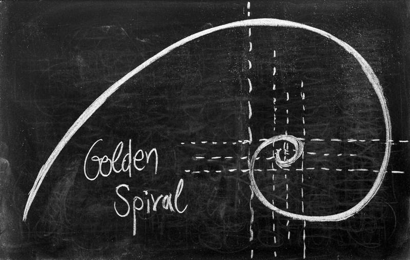 Fibonacci, harmonic trading, Comparic