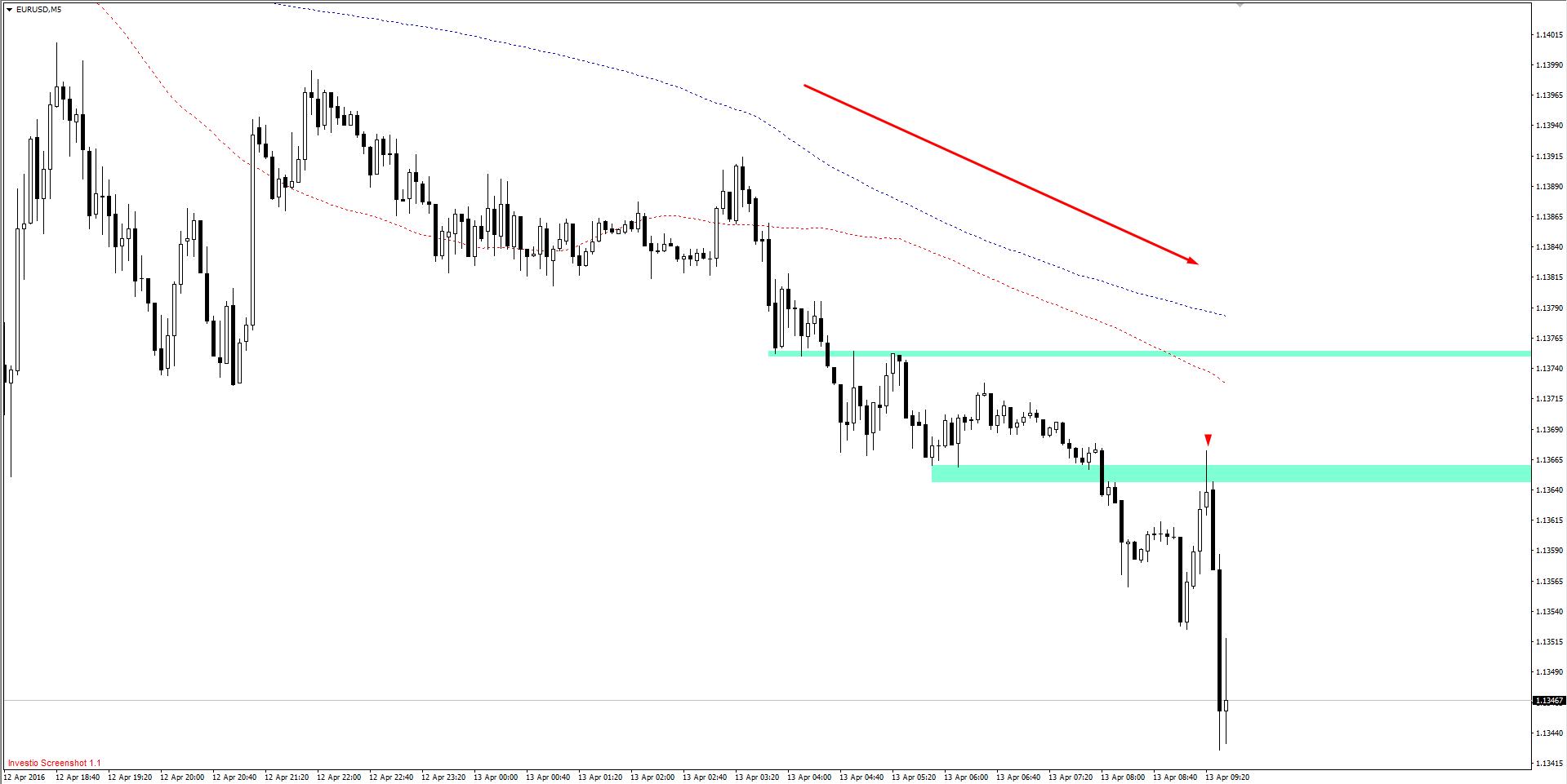 1304-EURUSD