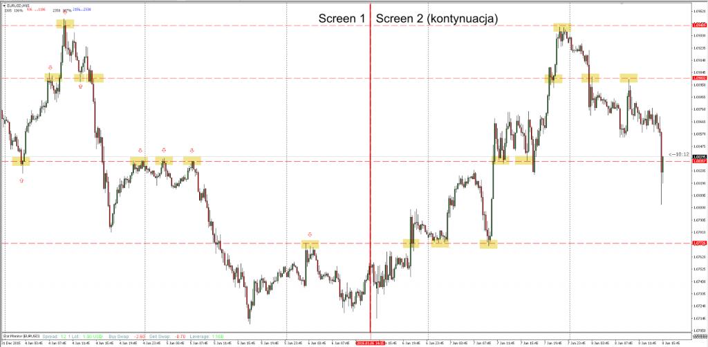 s_r screen 2