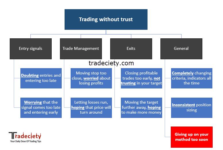 Trust_Trading_System