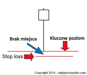pin-bar-stop-loss-2