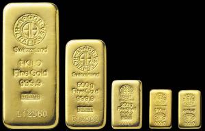 Cena i rynek złota miara złota