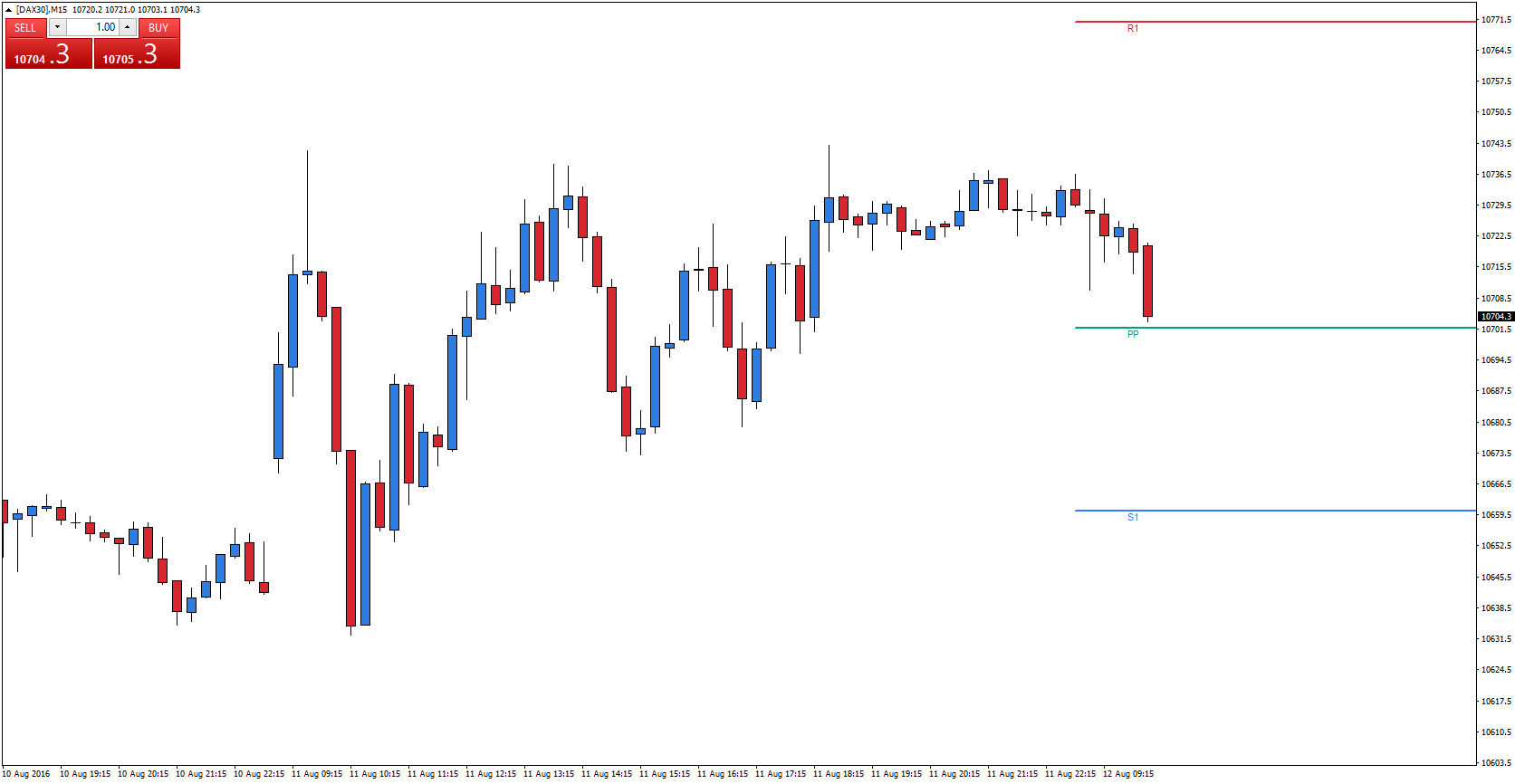 dax30-m15-admiral-markets-as