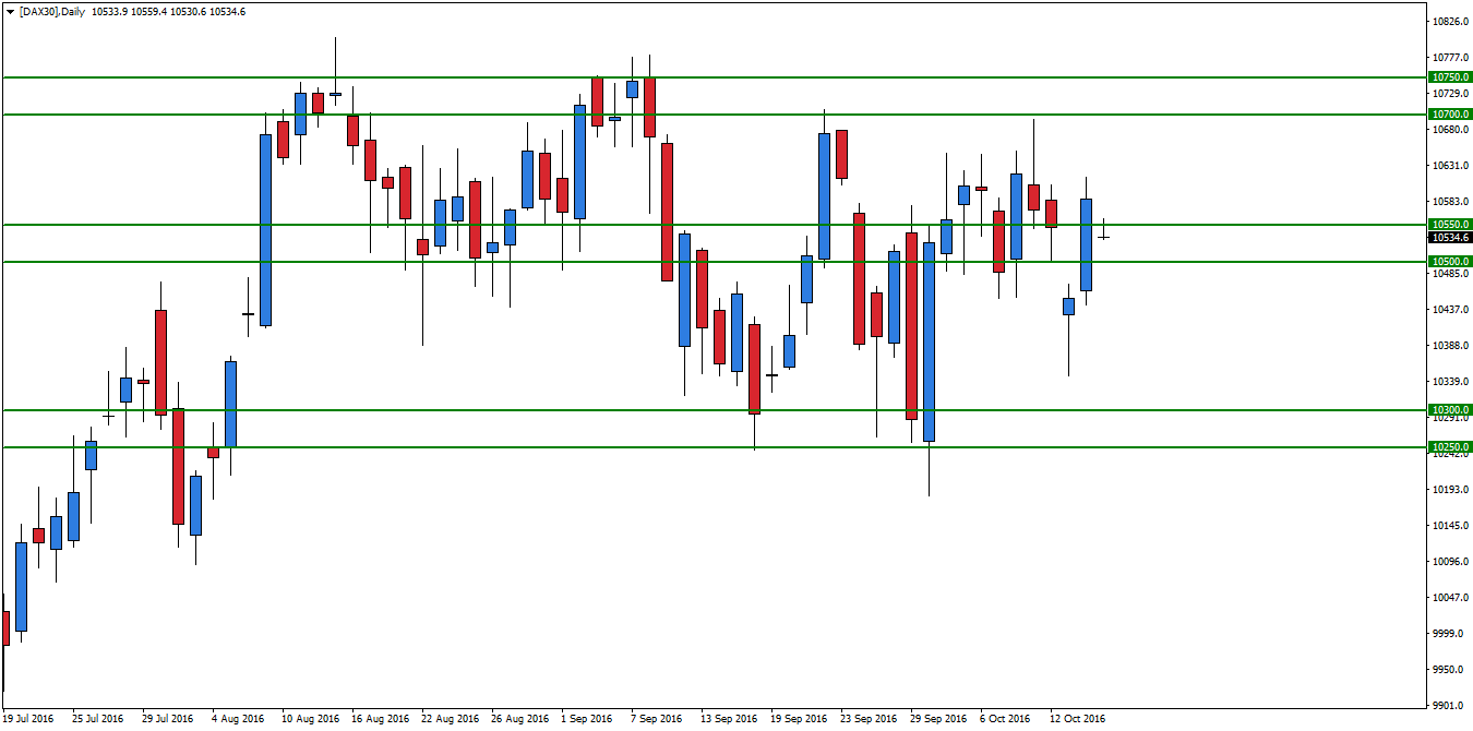 dax30daily