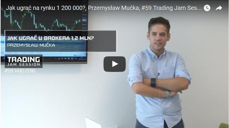 Rafał Zaorski i jego strategia inwestycyjna