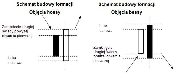 Źródło: www.analizy.investio.pl