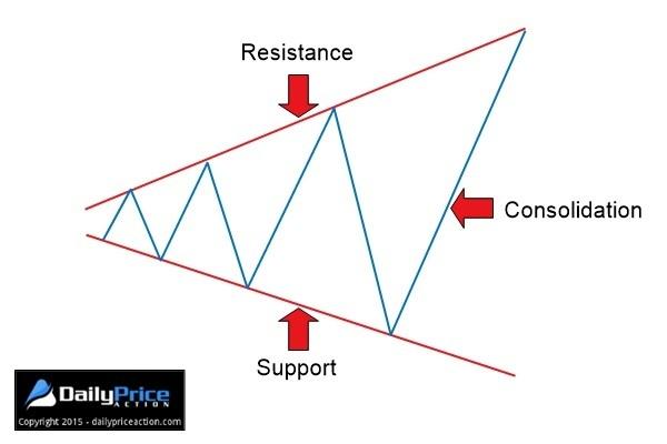 broadening-wedge-characteristics