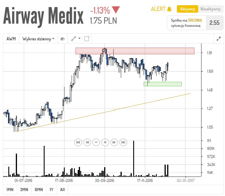 airway-medix-d1
