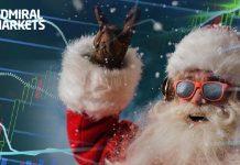 Święty Mikołaj w okularach na tle wykresu