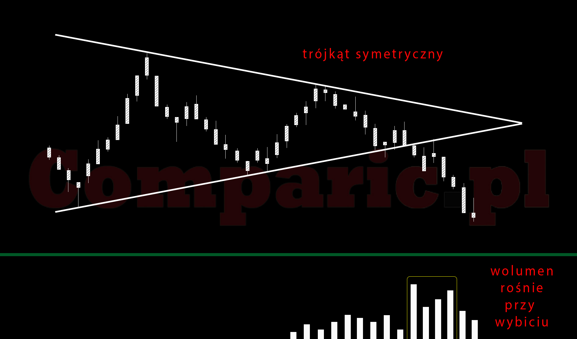 Trójkąt symetryczny - grafika