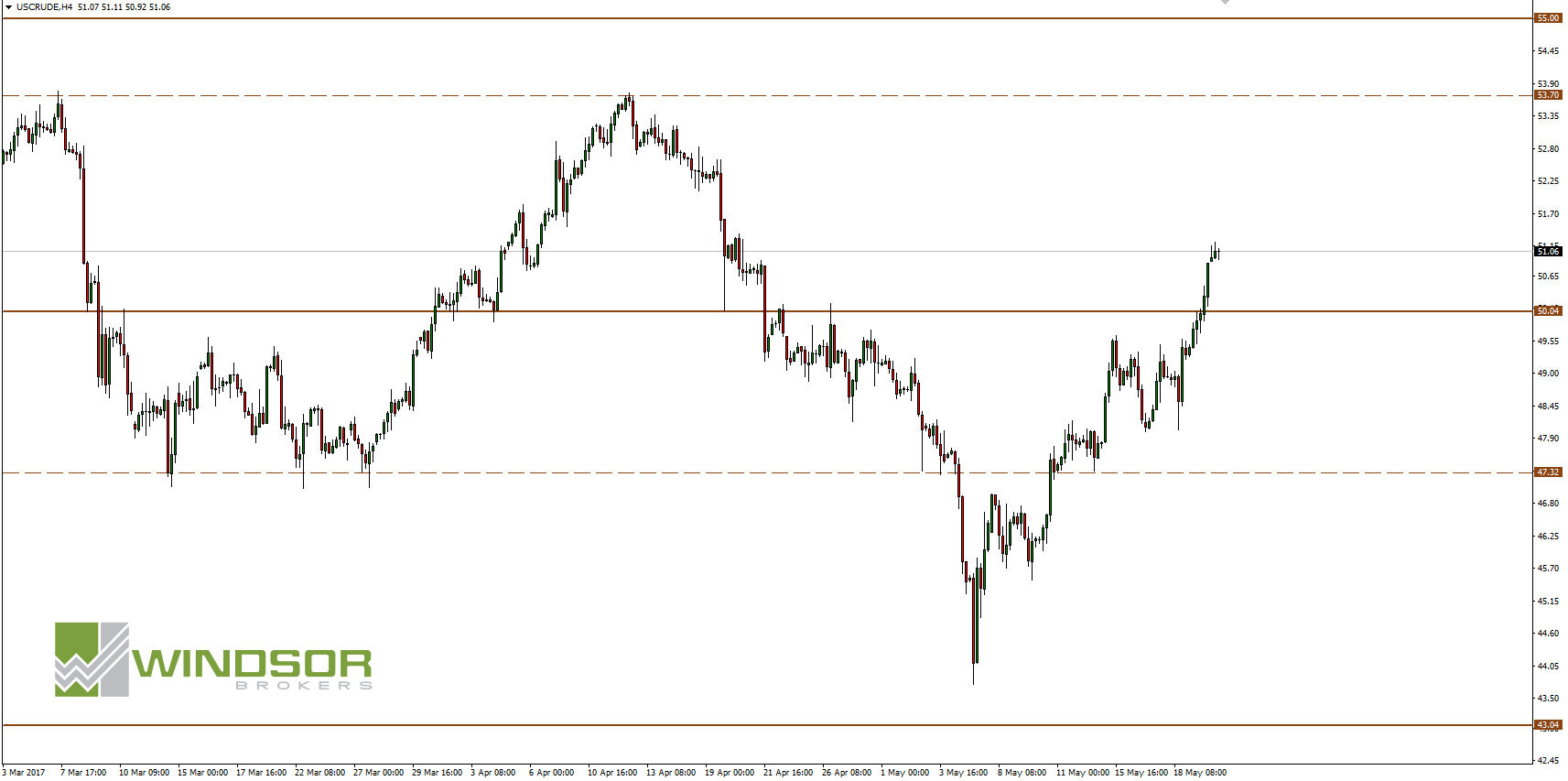 Ropa Crude H4