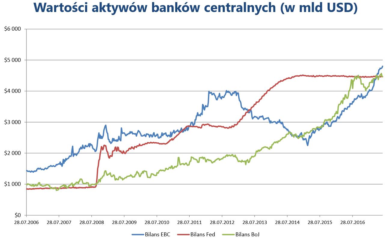 Opcje binarne mbank